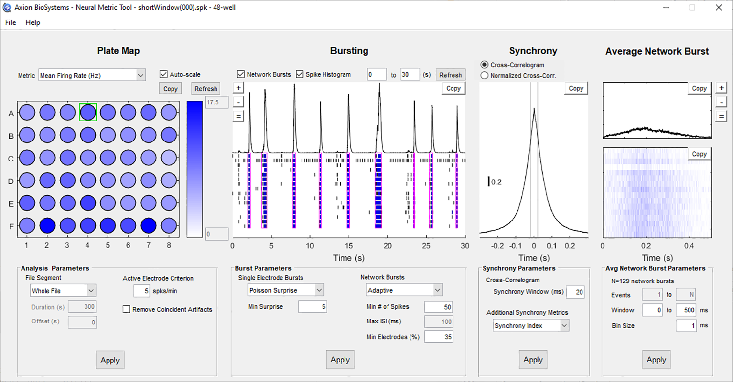 Neural spike sorting software AxIS