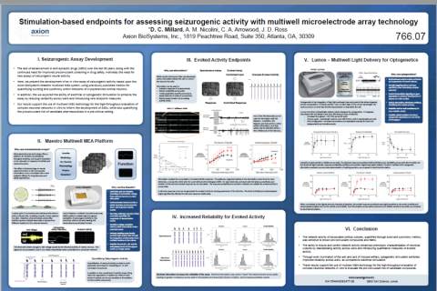 2015 SFN Poster Millard stimulation based end points for assessing seizurogenic activity with MEA