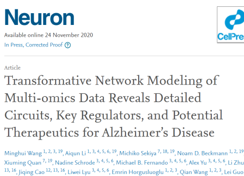 2020 Neuron Wang Publication on therapeutics for Alzheimers Disease